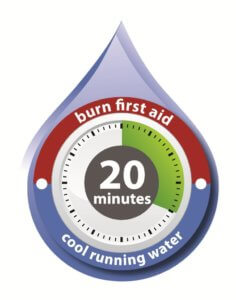 Burn First Aid: 20 minutes of cool running water